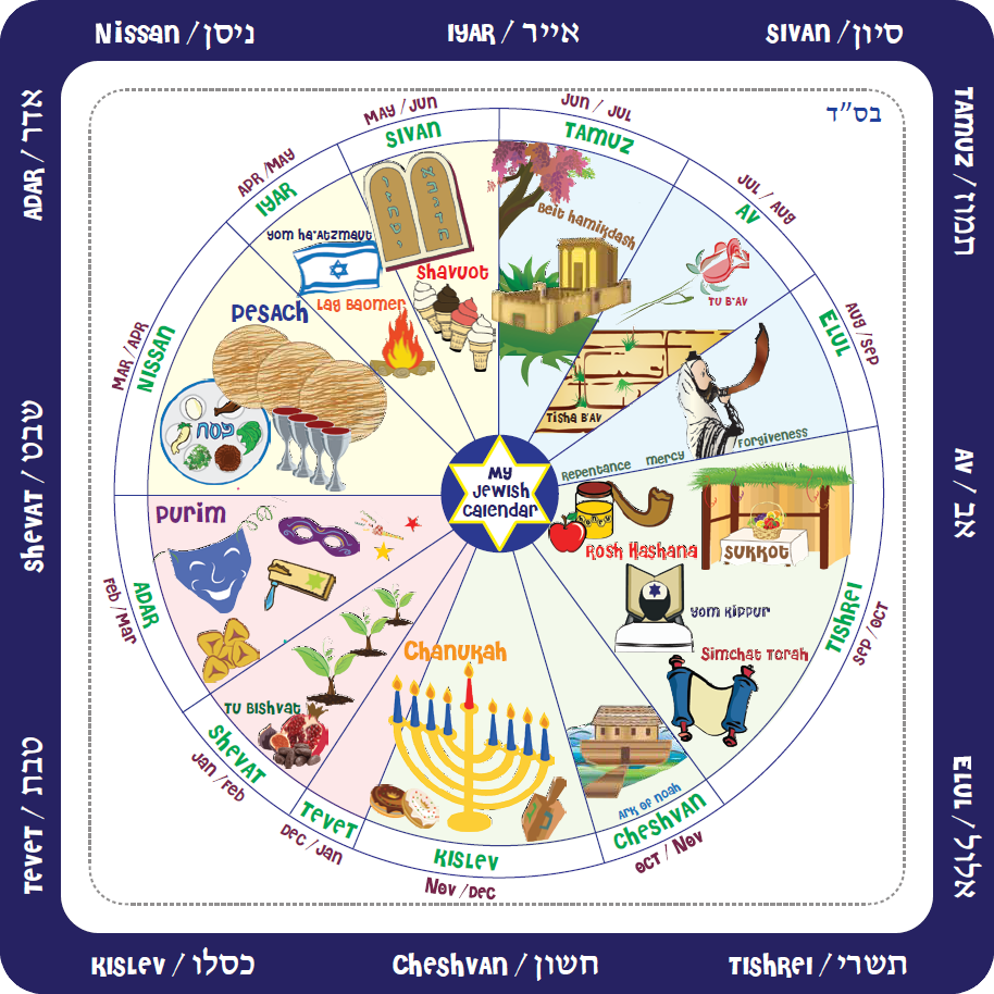 Image result for jewish calendar